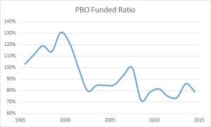 FR PBO 2014 dec (28)